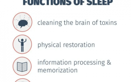 Science Explains How Many Hours of Sleep You Need to Avoid Depression