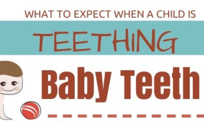 What to Expect When a Child Is Teething?
