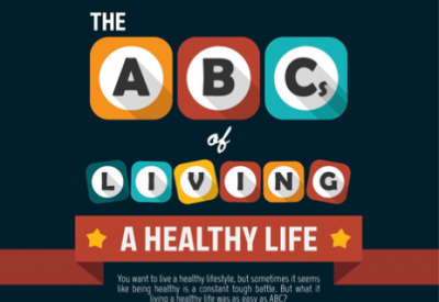 The ABCs of Healthy Living