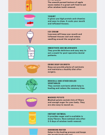 What to Eat after Wisdom Teeth Removal?